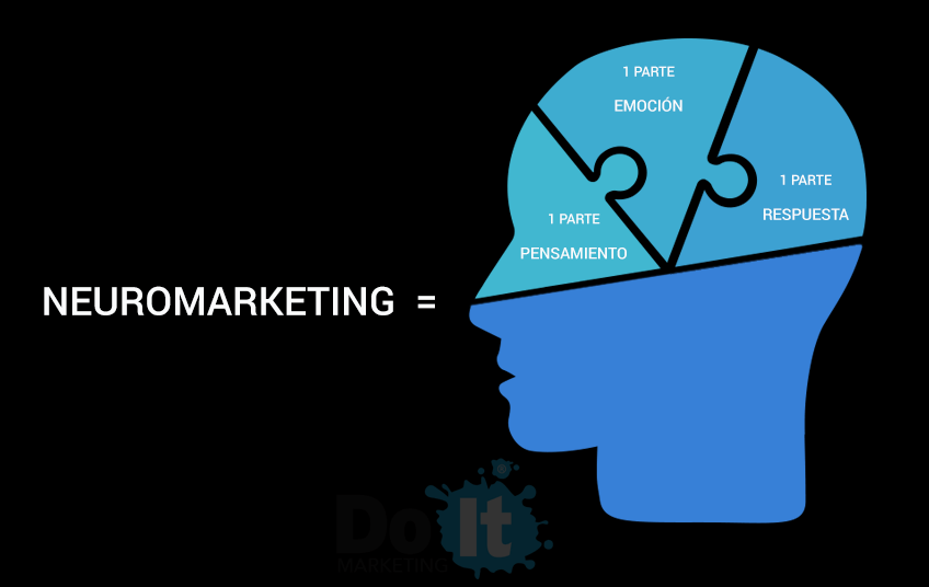 neuromarketing pensar sentir responder