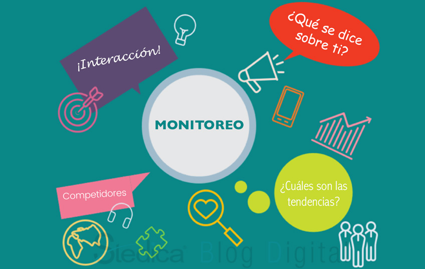 blog digital monitoreo
