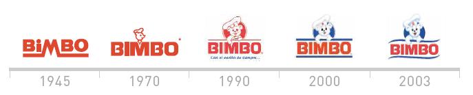 bimbo carlos dieter