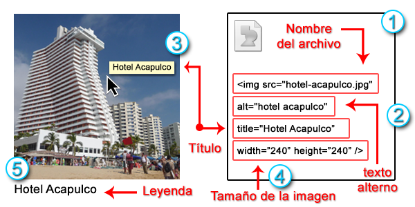 seo optimizacion imagenes